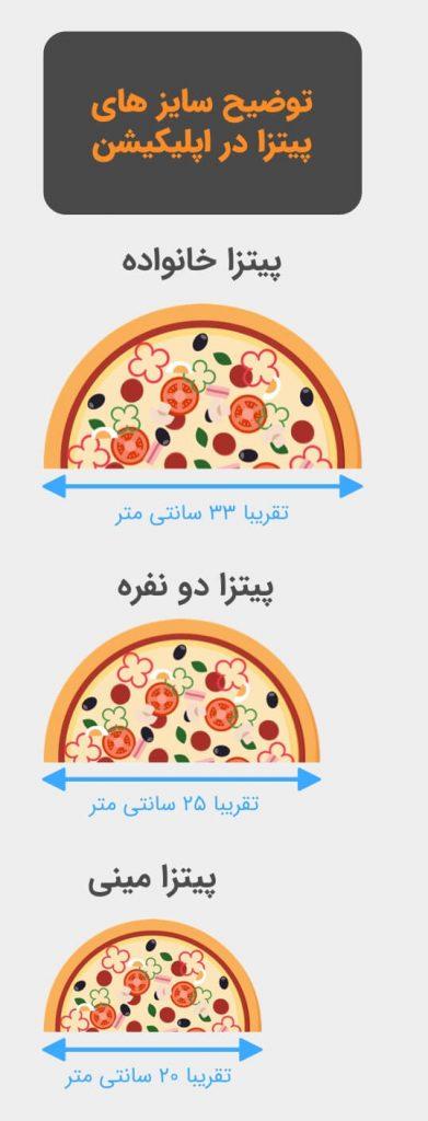سایز بندی پیتزا 1